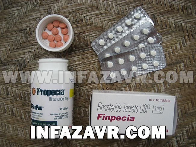 Воздействие Финастерида на организм